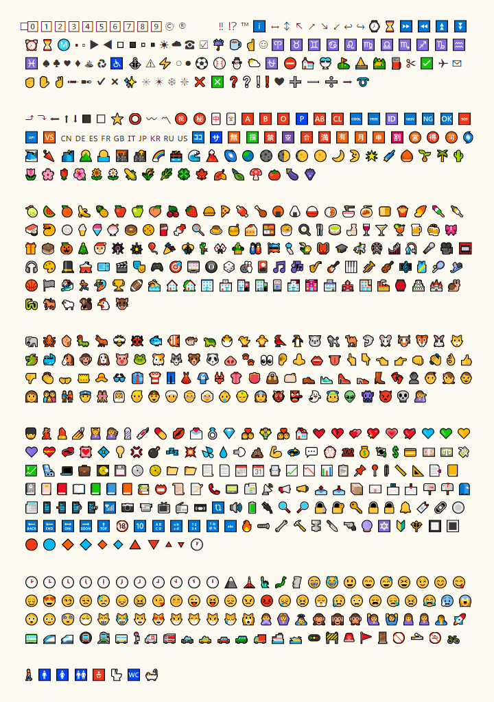 Emoji supplied with Windows 10 Anniversary Update